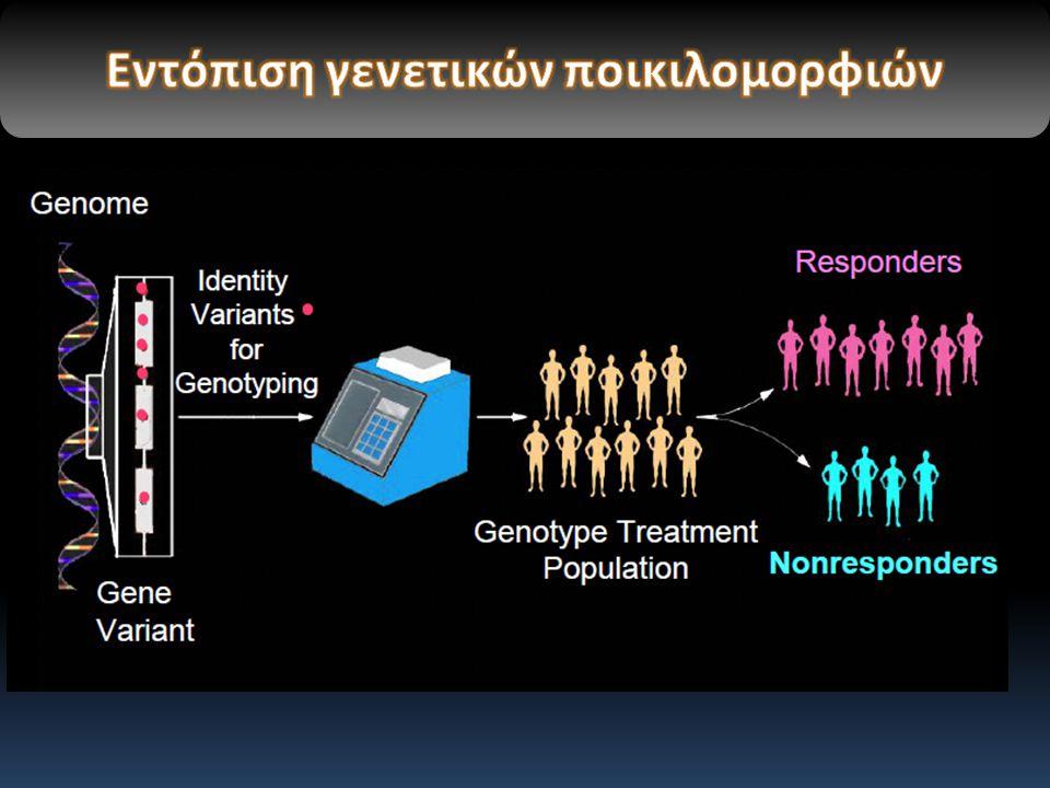 Εντόπιση γενετικών ποικιλομορφιών