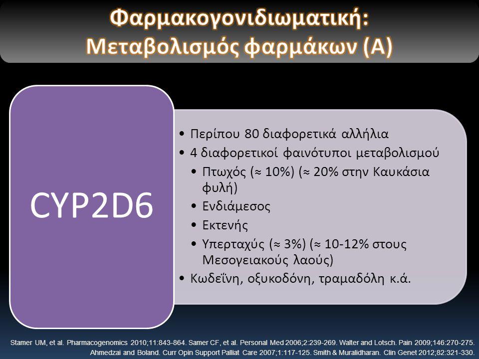 Φαρμακογoνιδιωματική: Μεταβολισμός φαρμάκων (Α)