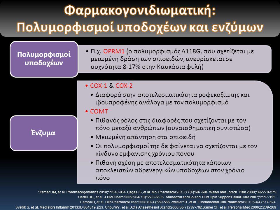 Φαρμακογονιδιωματική: Πολυμορφισμοί υποδοχέων και ενζύμων