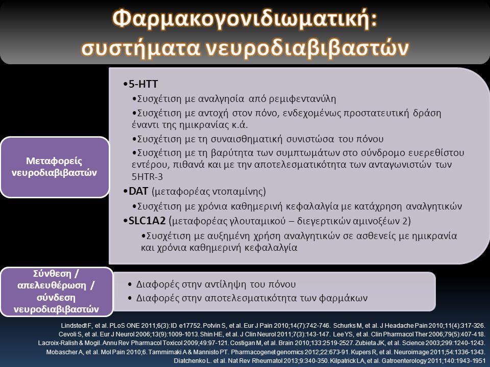 Φαρμακογονιδιωματική: συστήματα νευροδιαβιβαστών
