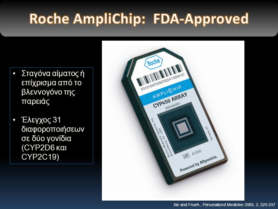 Roche AmpliChip: FDA-Approved
