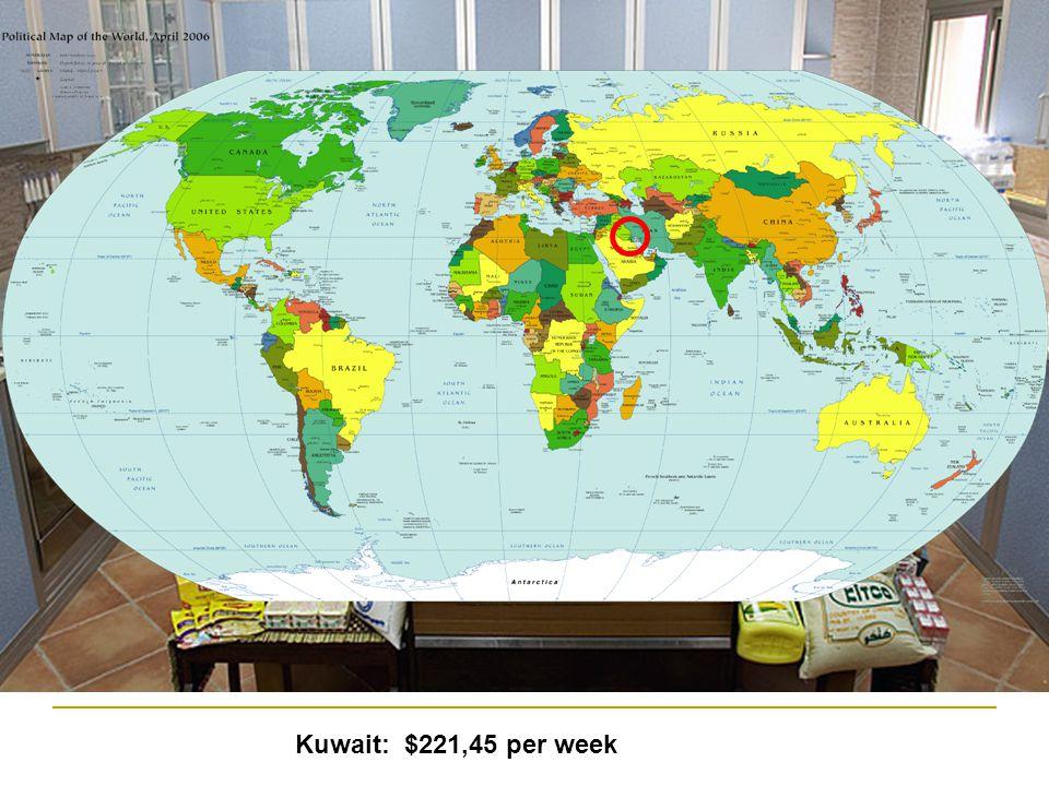Kuwait: $221,45 per week