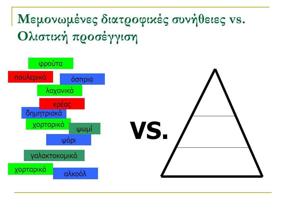 Μεμονωμένες διατροφικές συνήθειες vs. Ολιστική προσέγγιση