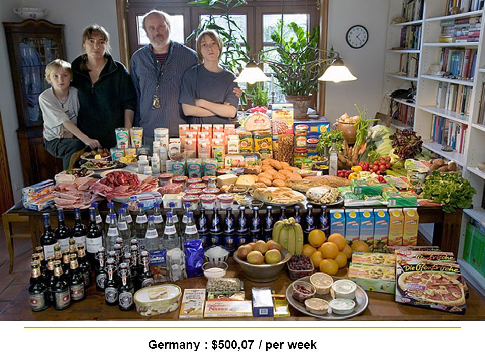 Germany : $500,07 / per week