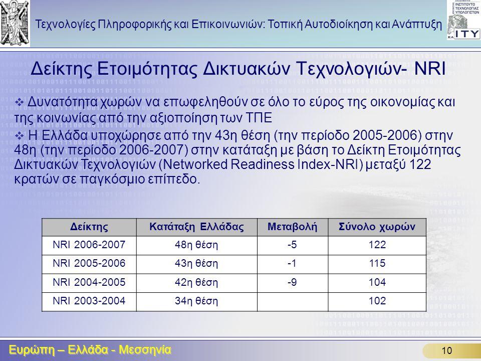Δείκτης Ετοιμότητας Δικτυακών Τεχνολογιών- NRI