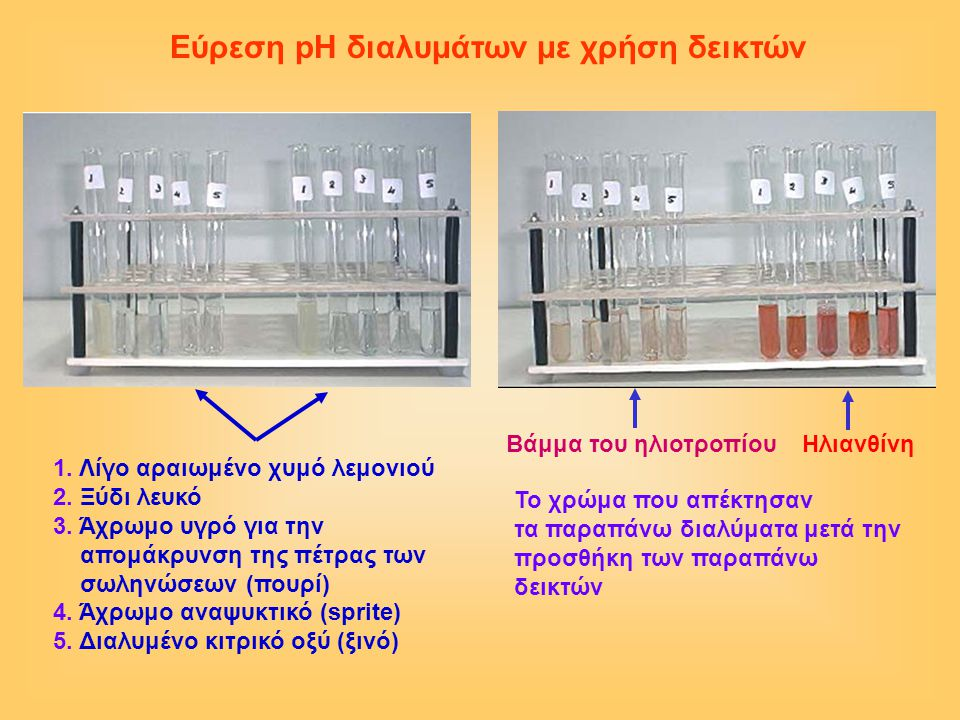 Εύρεση pH διαλυμάτων με χρήση δεικτών