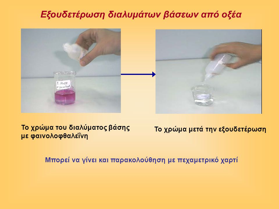 Εξουδετέρωση διαλυμάτων βάσεων από οξέα
