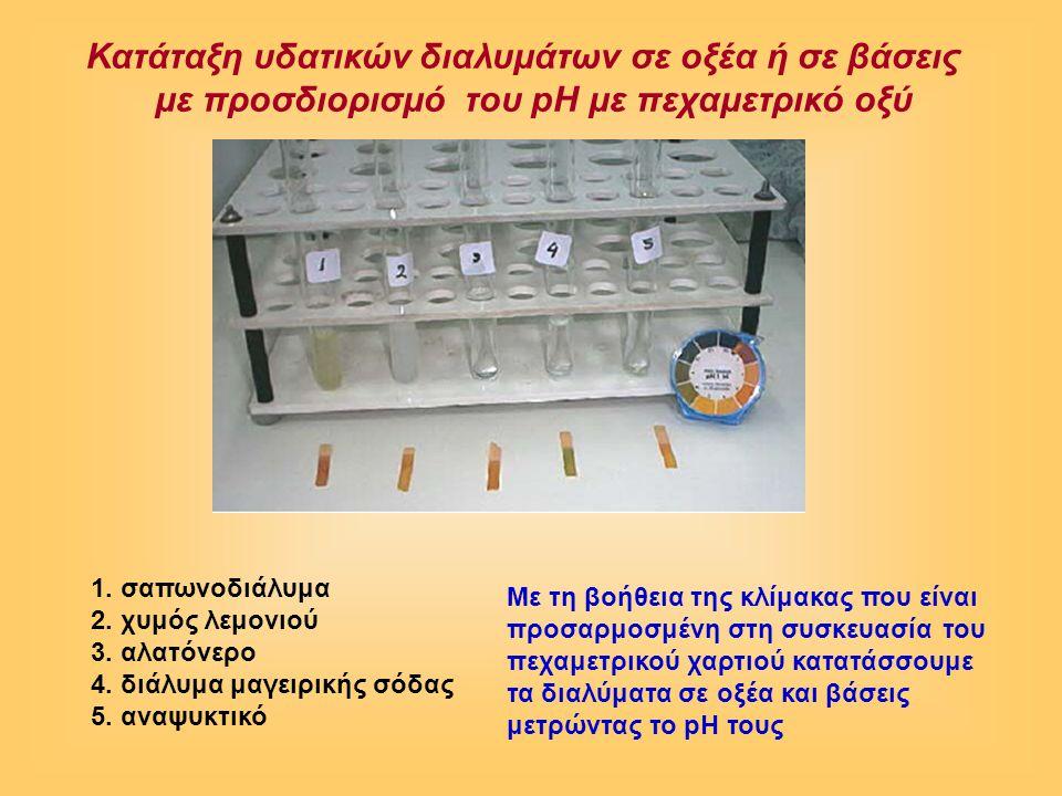 Κατάταξη υδατικών διαλυμάτων σε οξέα ή σε βάσεις