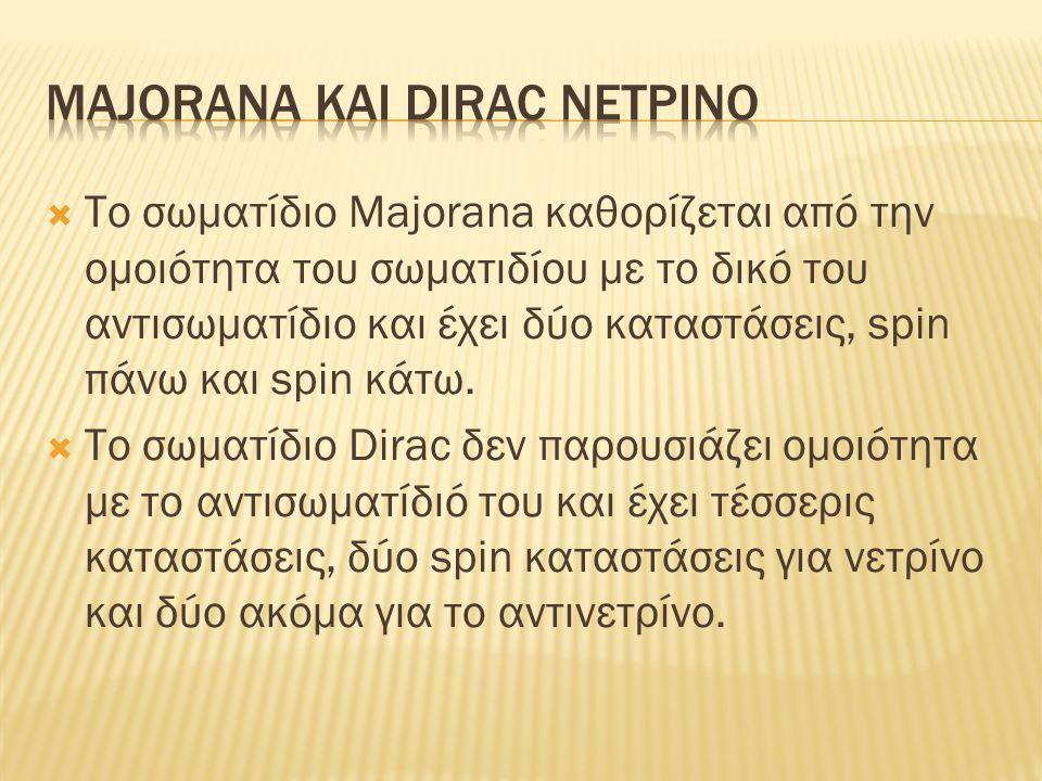 Majorana και dirac νετρινο