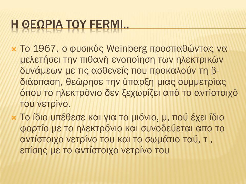 Η θεωρια του fermi..