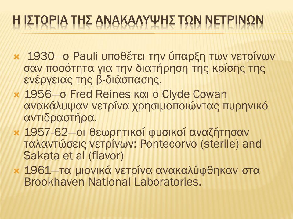 Η ΙΣΤΟΡΙΑ ΤΗΣ ΑΝΑΚΑΛΥΨΗΣ ΤΩΝ ΝΕΤΡΙΝΩΝ