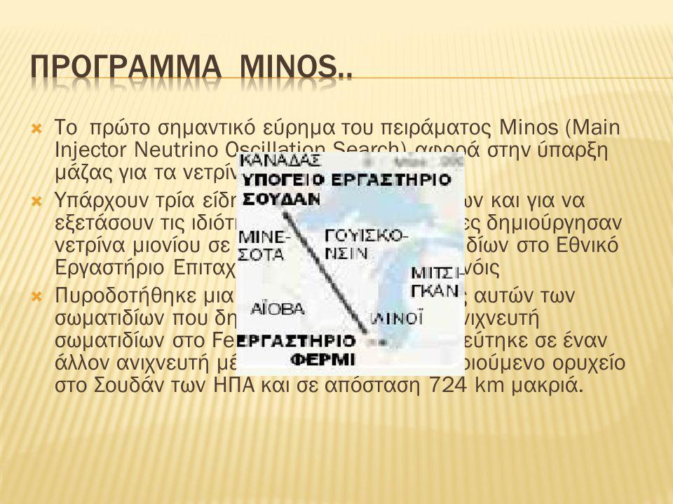 Προγραμμα Minos..