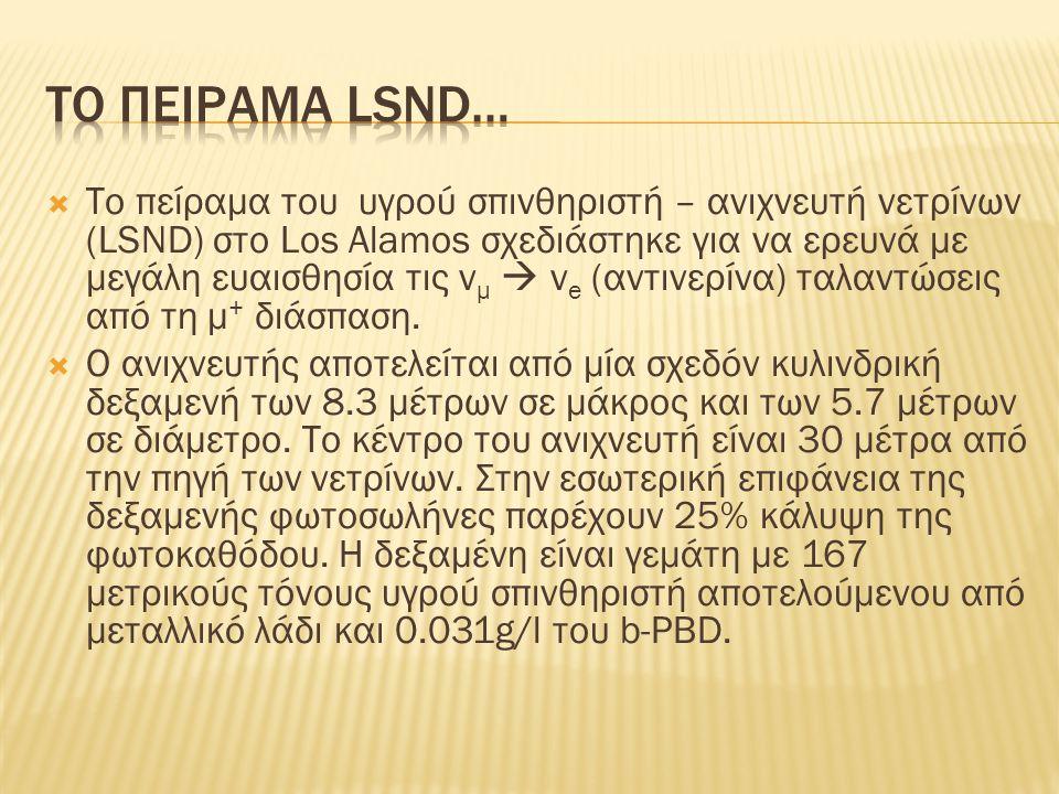Το πειραμα LSND…