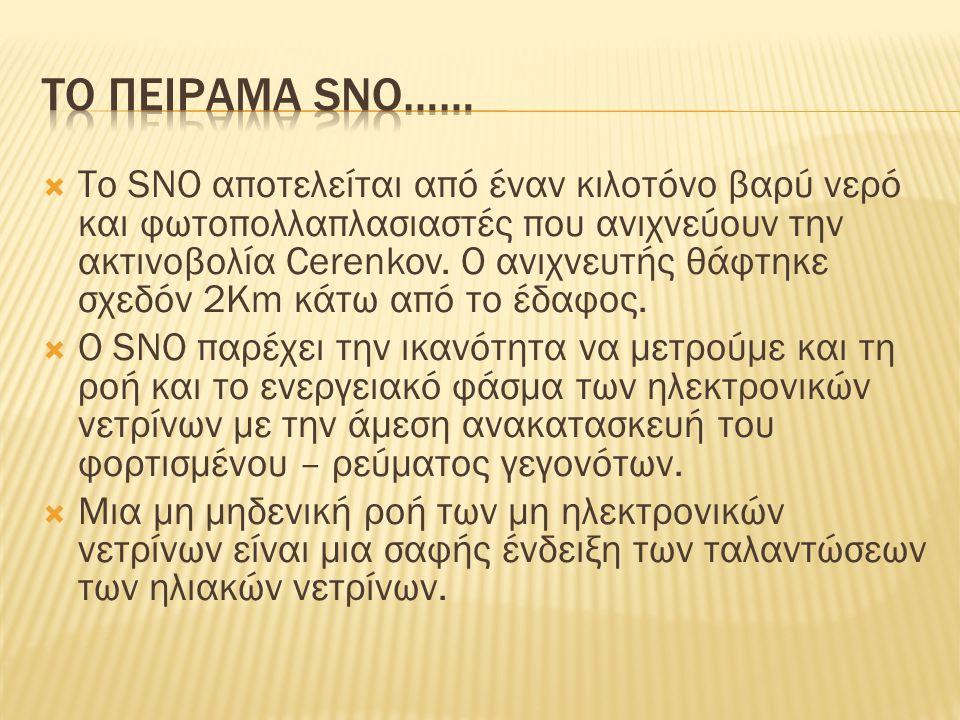 Το πειραμα Sno……