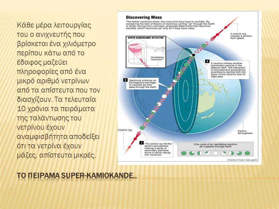 Το πειραμα super-kamiokande..