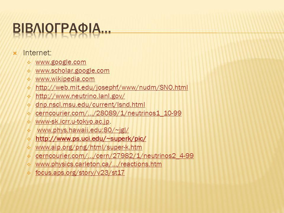 Βιβλιογραφια… Internet: www.google.com www.scholar.google.com