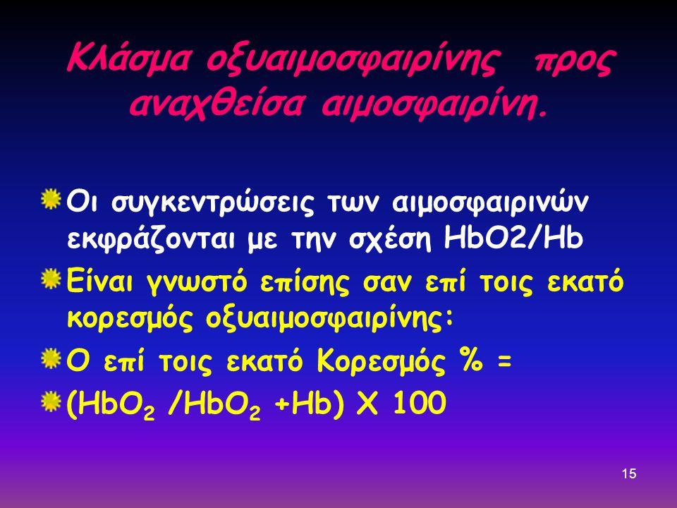 Κλάσμα οξυαιμοσφαιρίνης προς αναχθείσα αιμοσφαιρίνη.