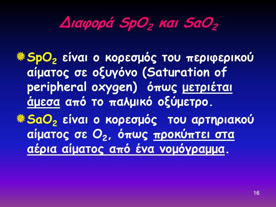 Διαφορά SpO2 και SaO2