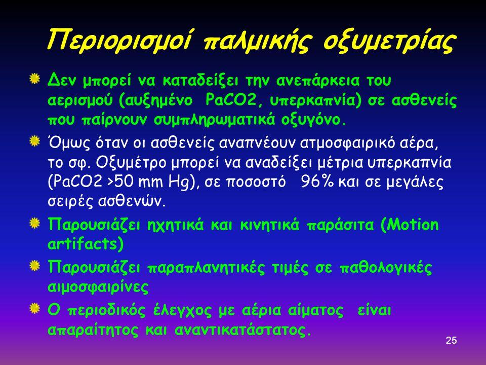 Περιορισμοί παλμικής οξυμετρίας