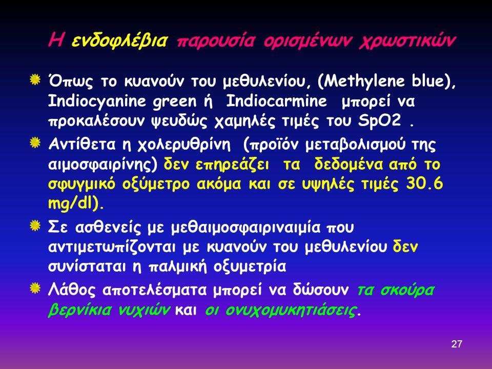 Η ενδοφλέβια παρουσία ορισμένων χρωστικών