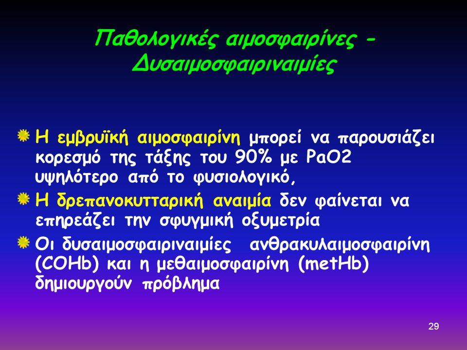 Παθολογικές αιμοσφαιρίνες - Δυσαιμοσφαιριναιμίες
