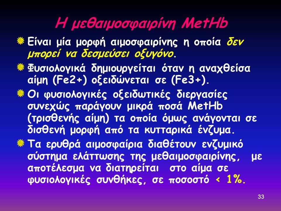 Η μεθαιμοσφαιρίνη MetHb