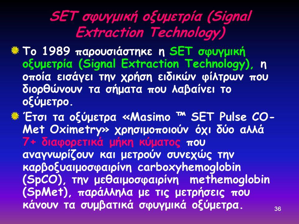 SET σφυγμική οξυμετρία (Signal Extraction Technology)