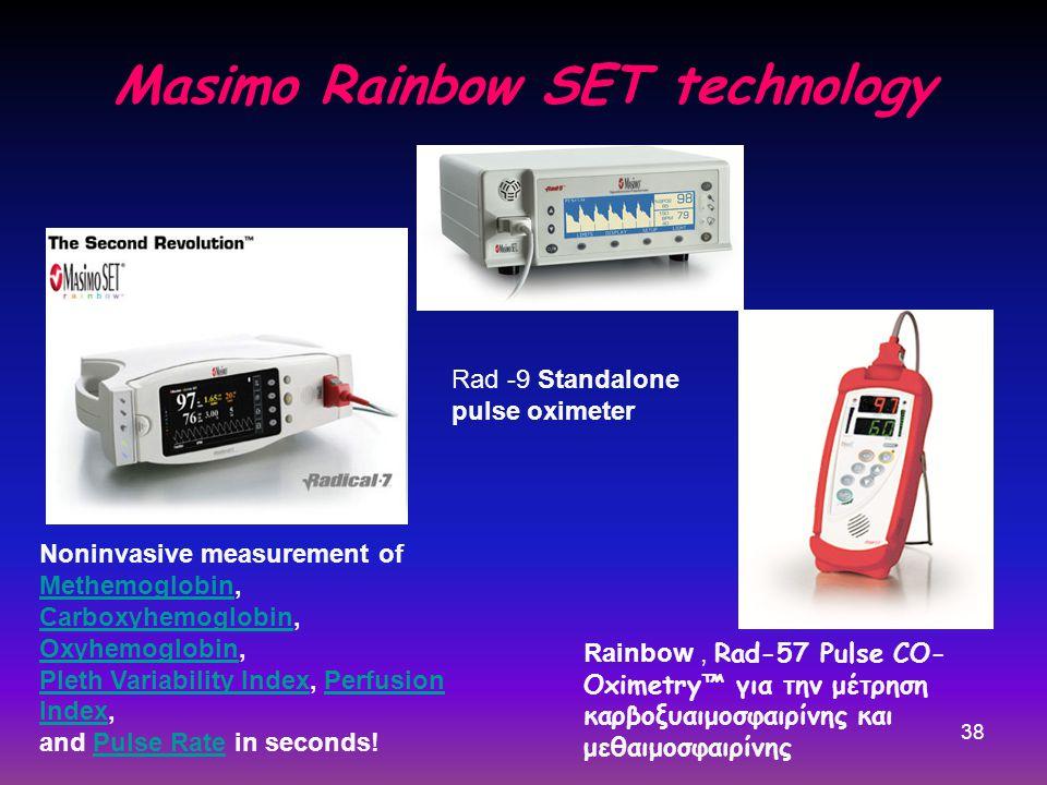 Masimo Rainbow SET technology