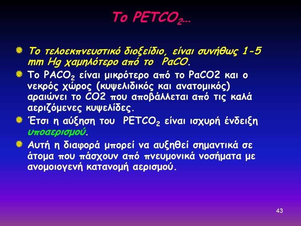 Το PΕΤCO2… Το τελοεκπνευστικό διοξείδιο, είναι συνήθως 1-5 mm Hg χαμηλότερο από το PαCO.