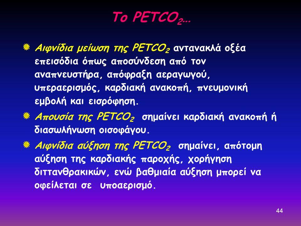 Το PΕΤCO2…