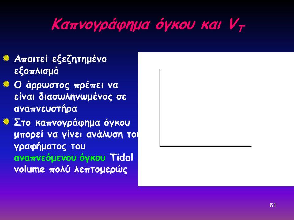 Καπνογράφημα όγκου και VT