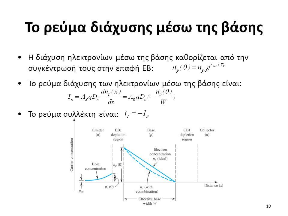 Το ρεύμα διάχυσης μέσω της βάσης