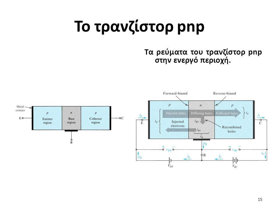 Το τρανζίστορ pnp Τα ρεύματα του τρανζίστορ pnp στην ενεργό περιοχή.