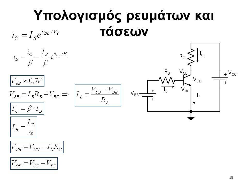 Υπολογισμός ρευμάτων και τάσεων