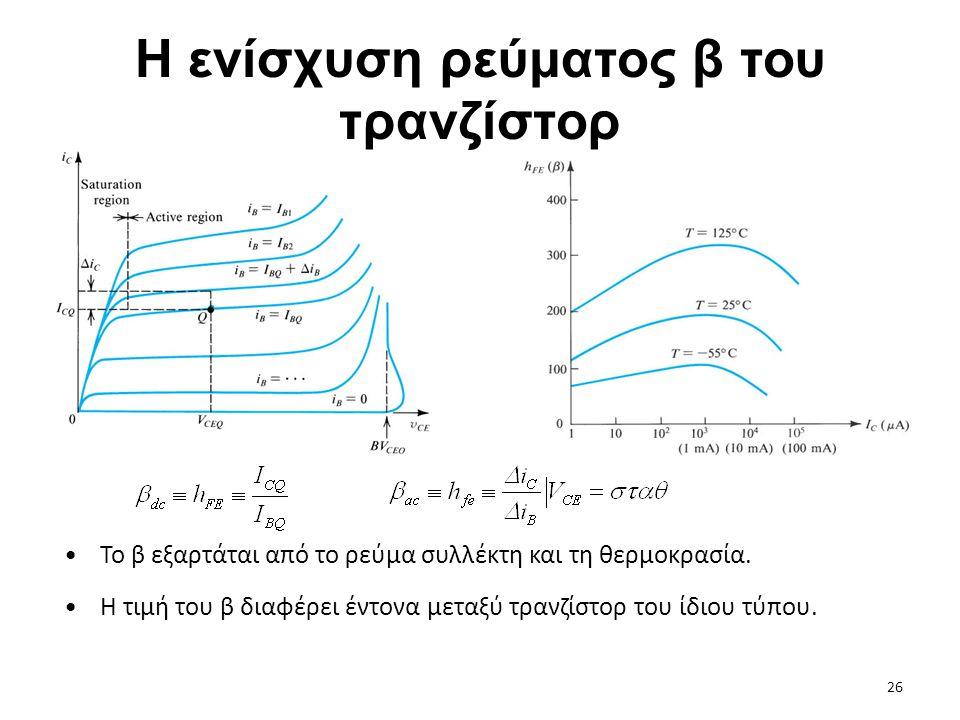 Η ενίσχυση ρεύματος β του τρανζίστορ
