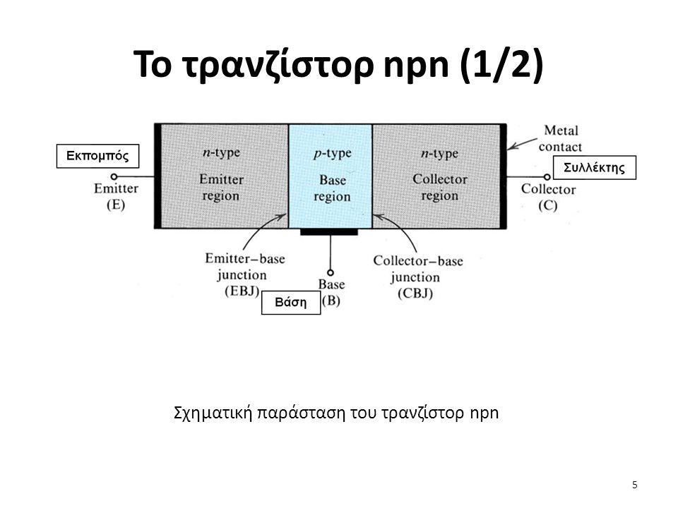 Σχηματική παράσταση του τρανζίστορ npn
