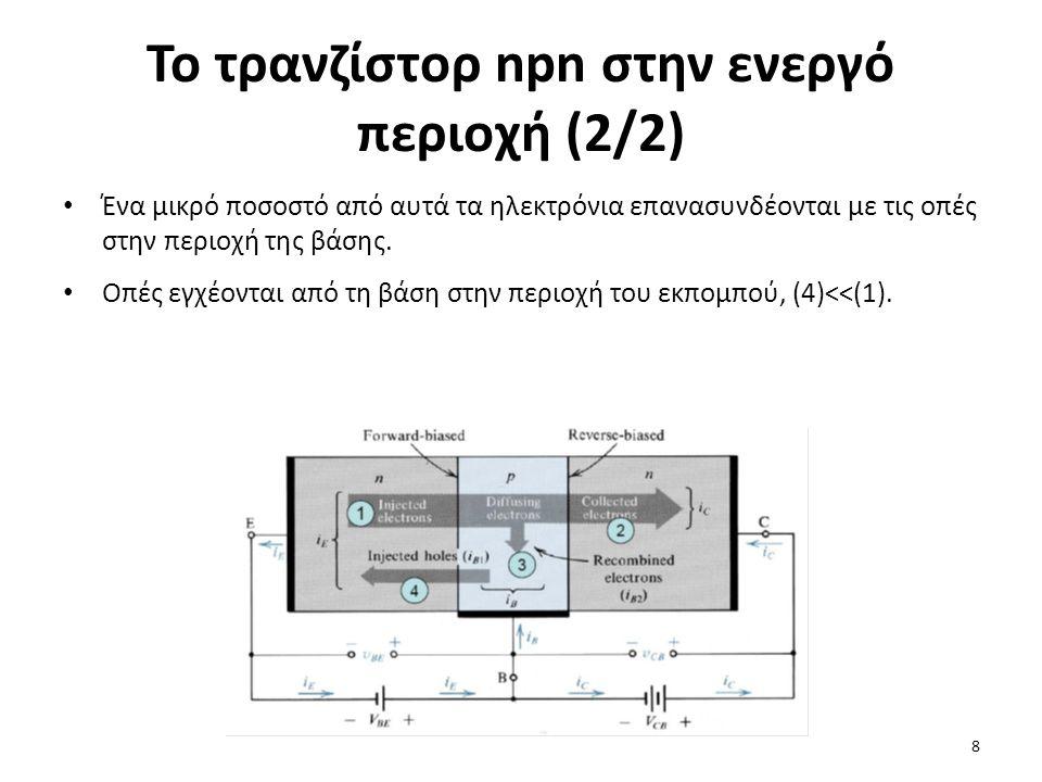 Το τρανζίστορ npn στην ενεργό περιοχή (2/2)