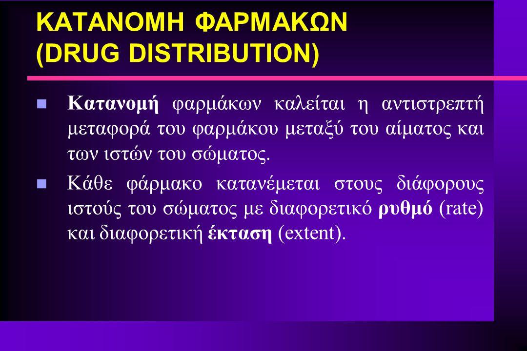 ΚΑΤΑΝΟΜΗ ΦΑΡΜΑΚΩΝ (DRUG DISTRIBUTION)