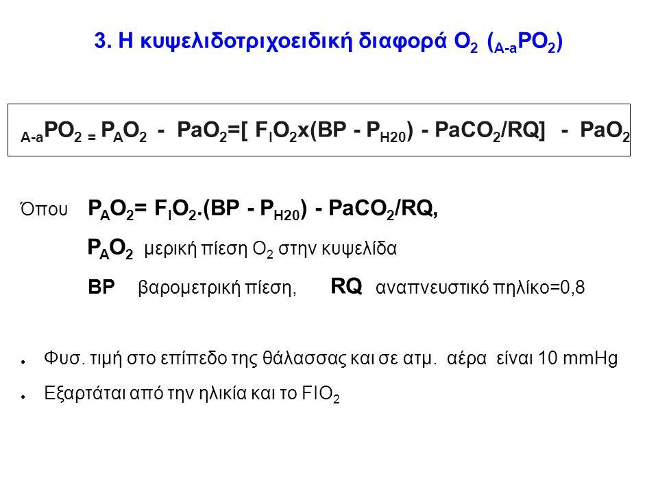3. H κυψελιδοτριχοειδική διαφορά Ο2 (A-aPO2)