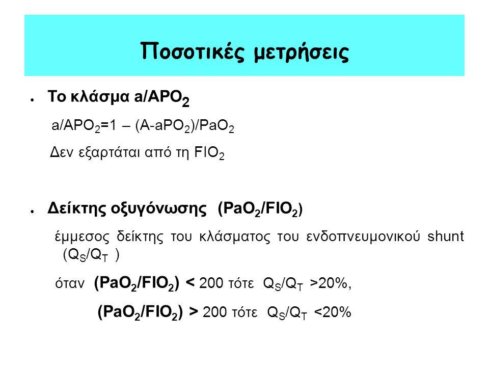 Ποσοτικές μετρήσεις Το κλάσμα a/APO2 Δείκτης οξυγόνωσης (PaO2/FIO2)