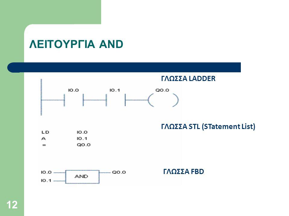 ΛΕΙΤΟΥΡΓΙΑ AND ΓΛΩΣΣΑ LADDER ΓΛΩΣΣΑ STL (STatement List) ΓΛΩΣΣΑ FBD