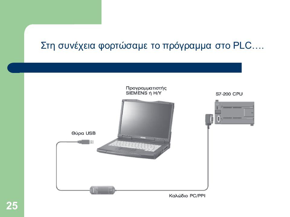 Στη συνέχεια φορτώσαμε το πρόγραμμα στο PLC….