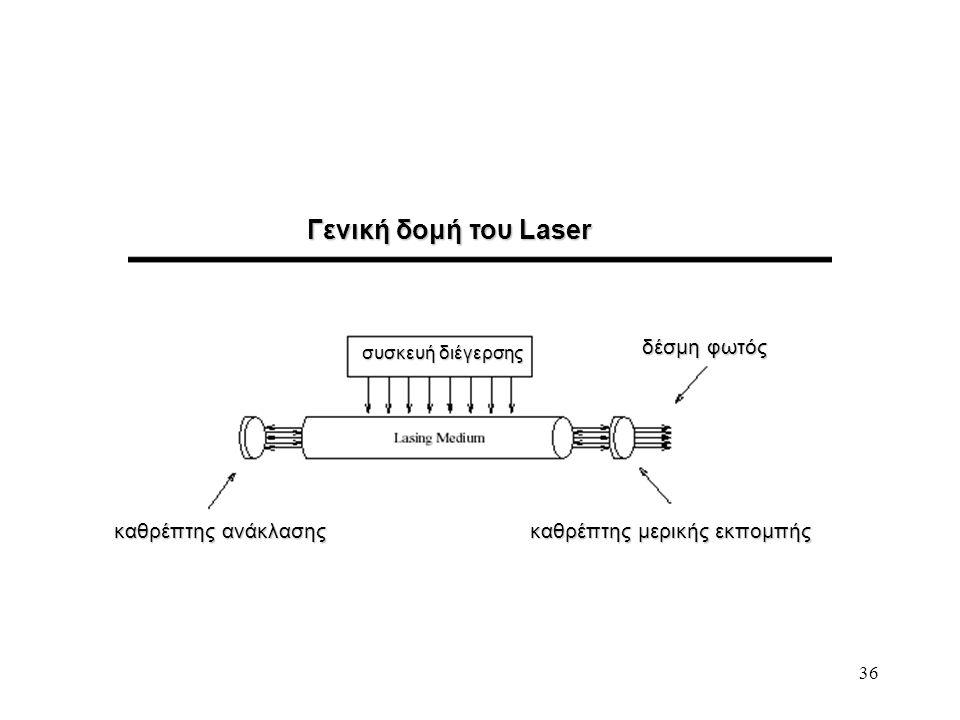 Γενική δομή του Laser δέσμη φωτός καθρέπτης ανάκλασης