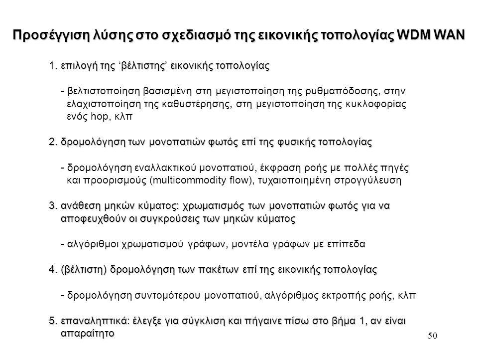 Προσέγγιση λύσης στο σχεδιασμό της εικονικής τοπολογίας WDM WAN