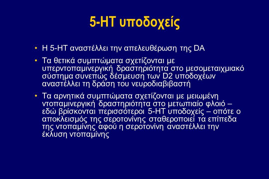 5-HT υποδοχείς Η 5-ΗΤ αναστέλλει την απελευθέρωση της DA