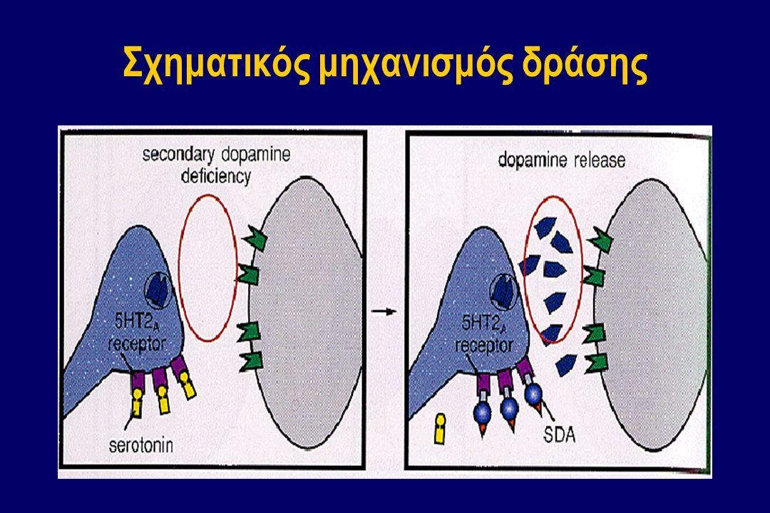 Σχηματικός μηχανισμός δράσης
