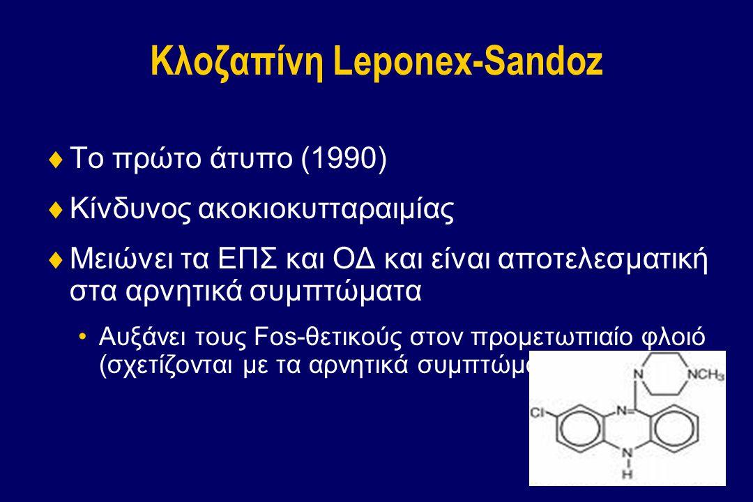 Κλοζαπίνη Leponex-Sandoz