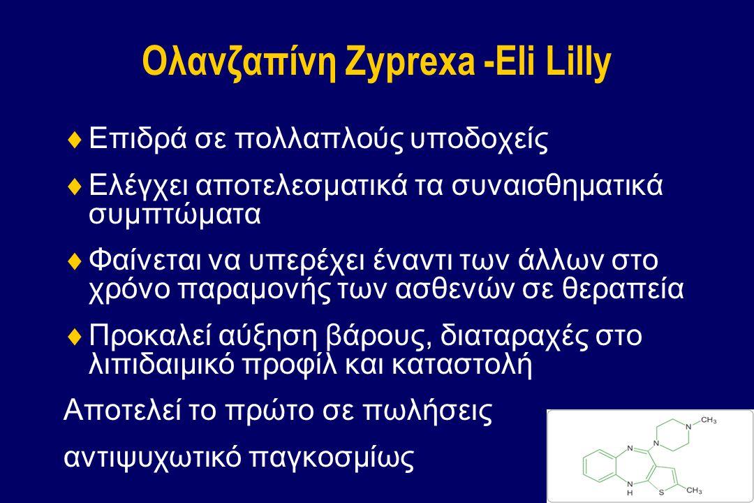 Ολανζαπίνη Zyprexa -Eli Lilly