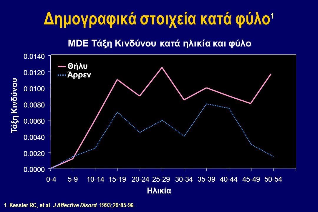 Δημογραφικά στοιχεία κατά φύλο1