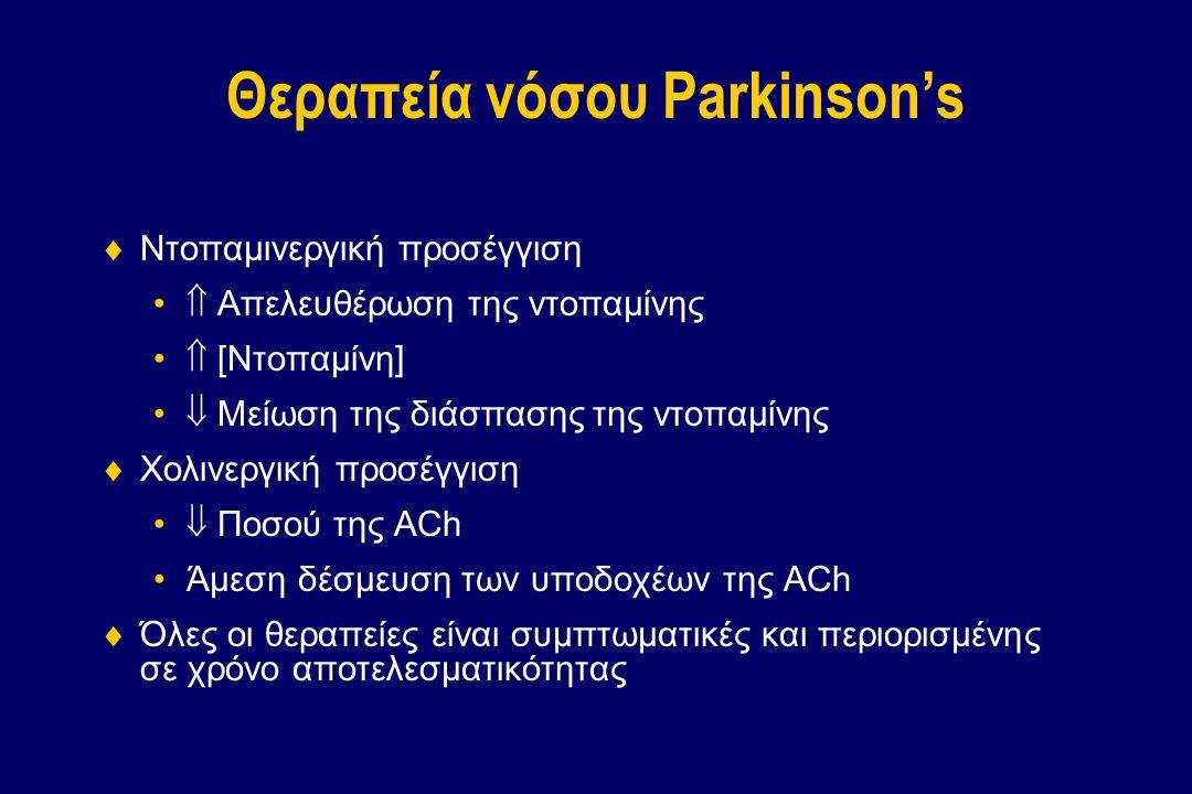 Θεραπεία νόσου Parkinson's